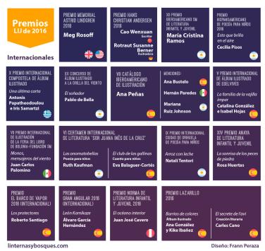 premios-lij-2016-internacionales